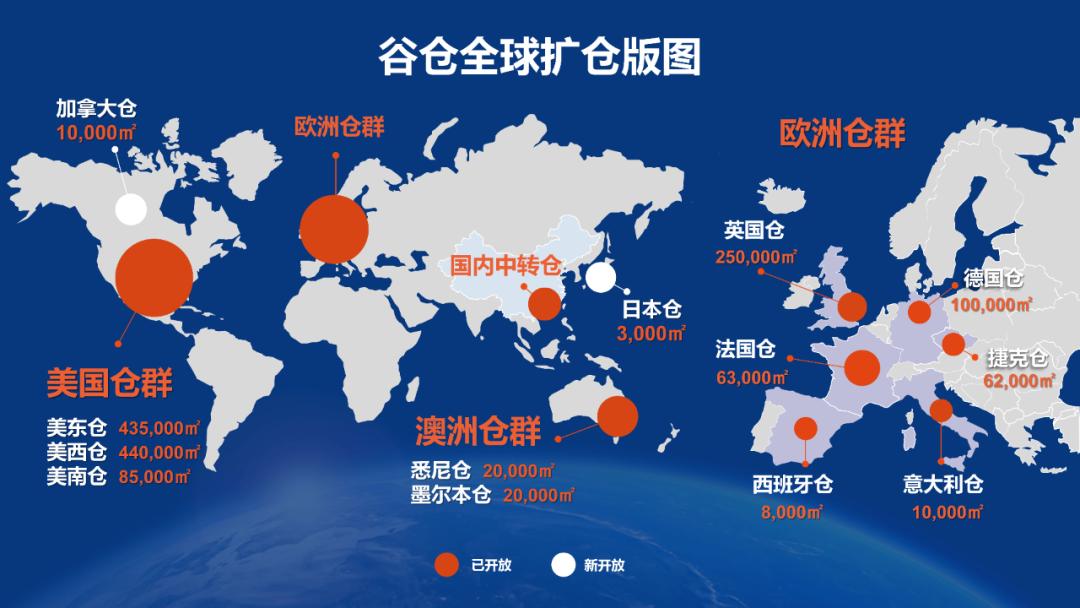 易仓WMS客户成为中国首家跨越「百万级」的海外仓企业